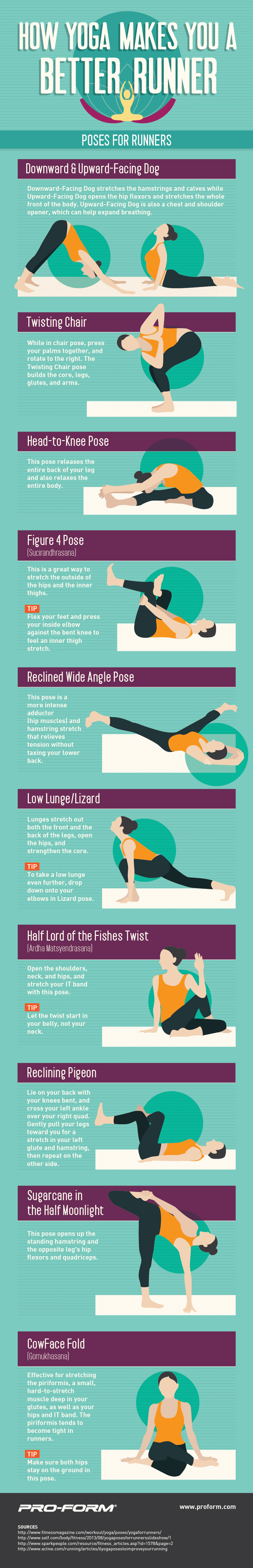 How yoga makes you a better runner infographic