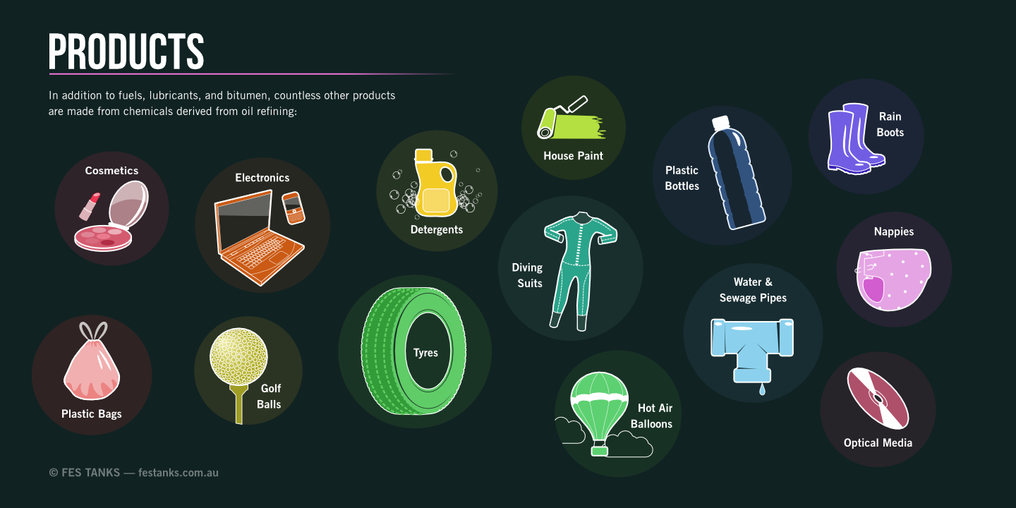 oil crude infographic refining infographics australia derived animated fuel chemicals mighty