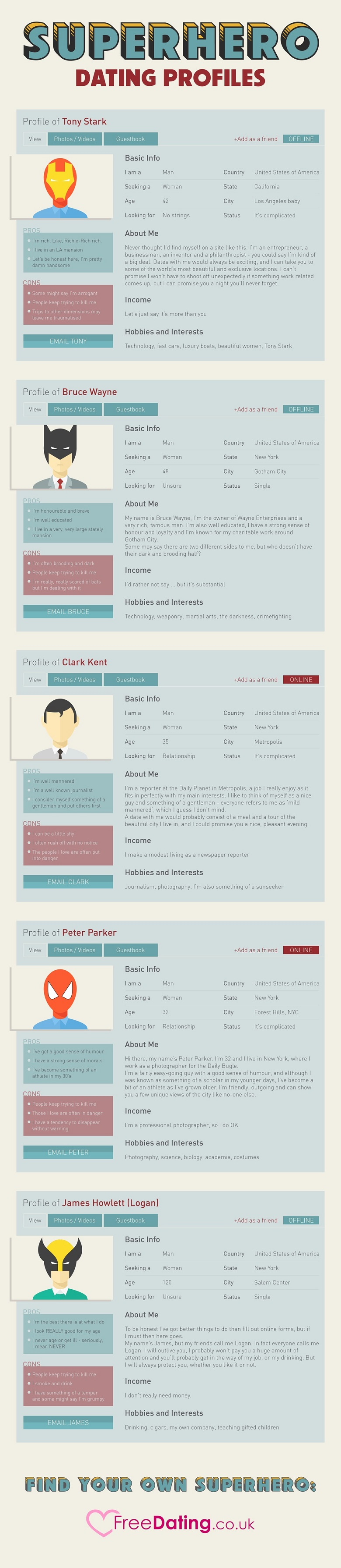 Superhero Dating Profiles infographic