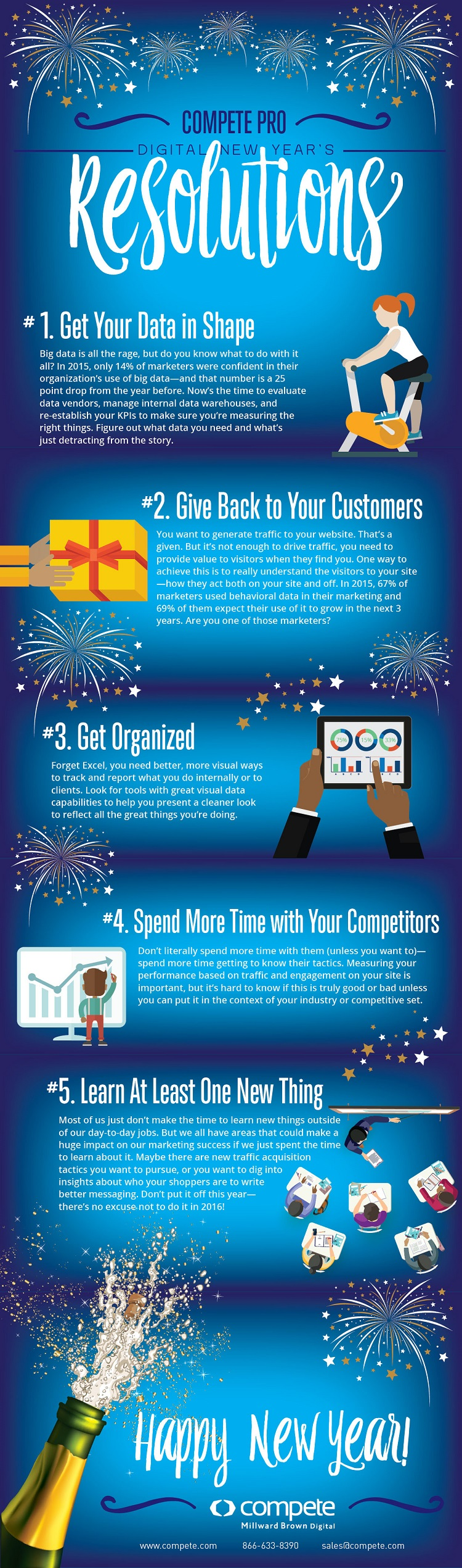 Digital New Year's Resolutions 2016 infographic