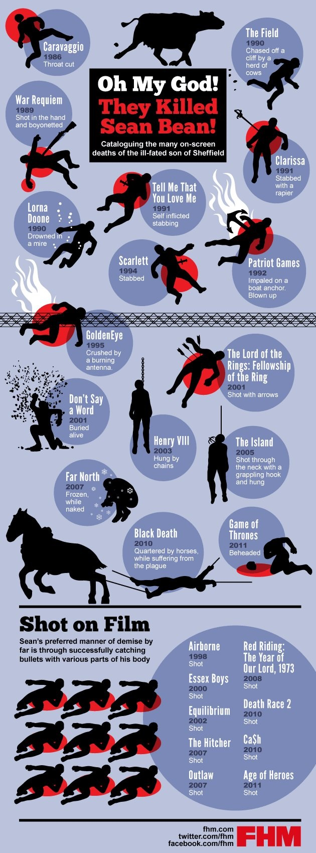 Oh My God! They Killed Sean Bean! infographic