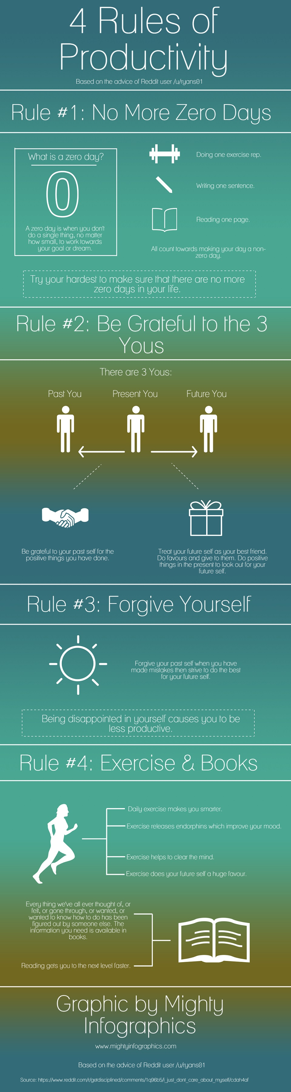 4 rules of productivity infographic based on the advice of reddit user ryans01