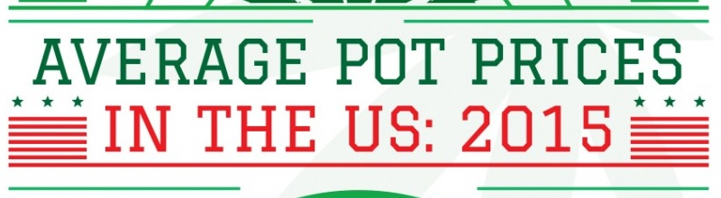 Average Pot Prices in the US: 2015 featured image