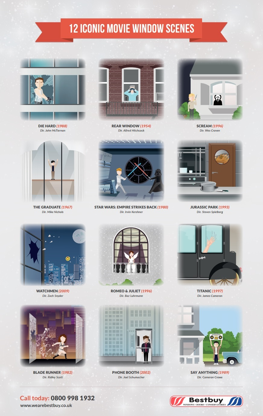 iconic movie window scenes infographic