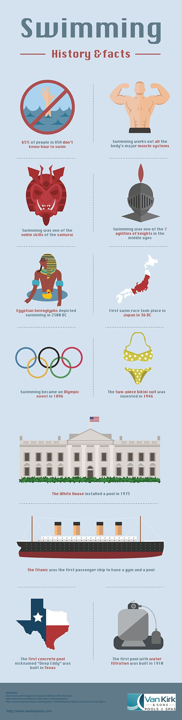 swimming facts infographic