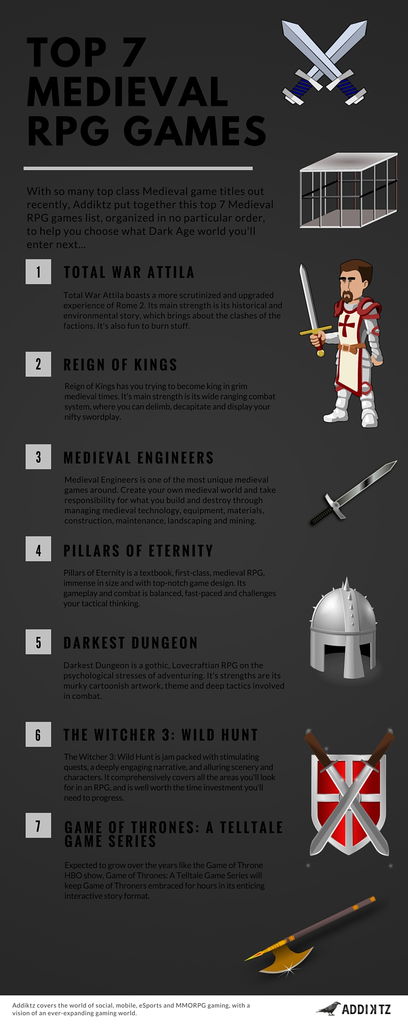 Top 7 Medieval RPG Games infographic