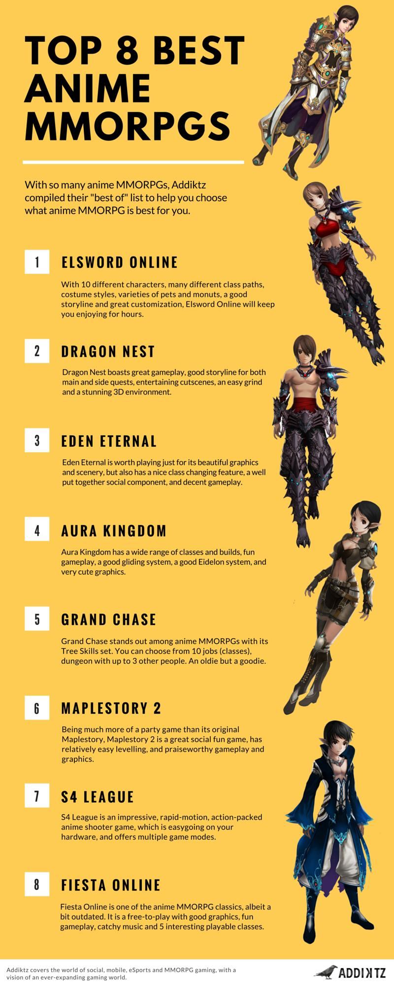 best anime games infographic