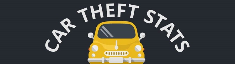 Car Theft Stats in the United States title image