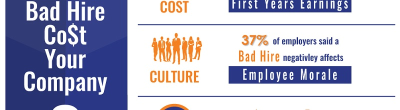 What Can a Bad Hire Cost Your Company? title image