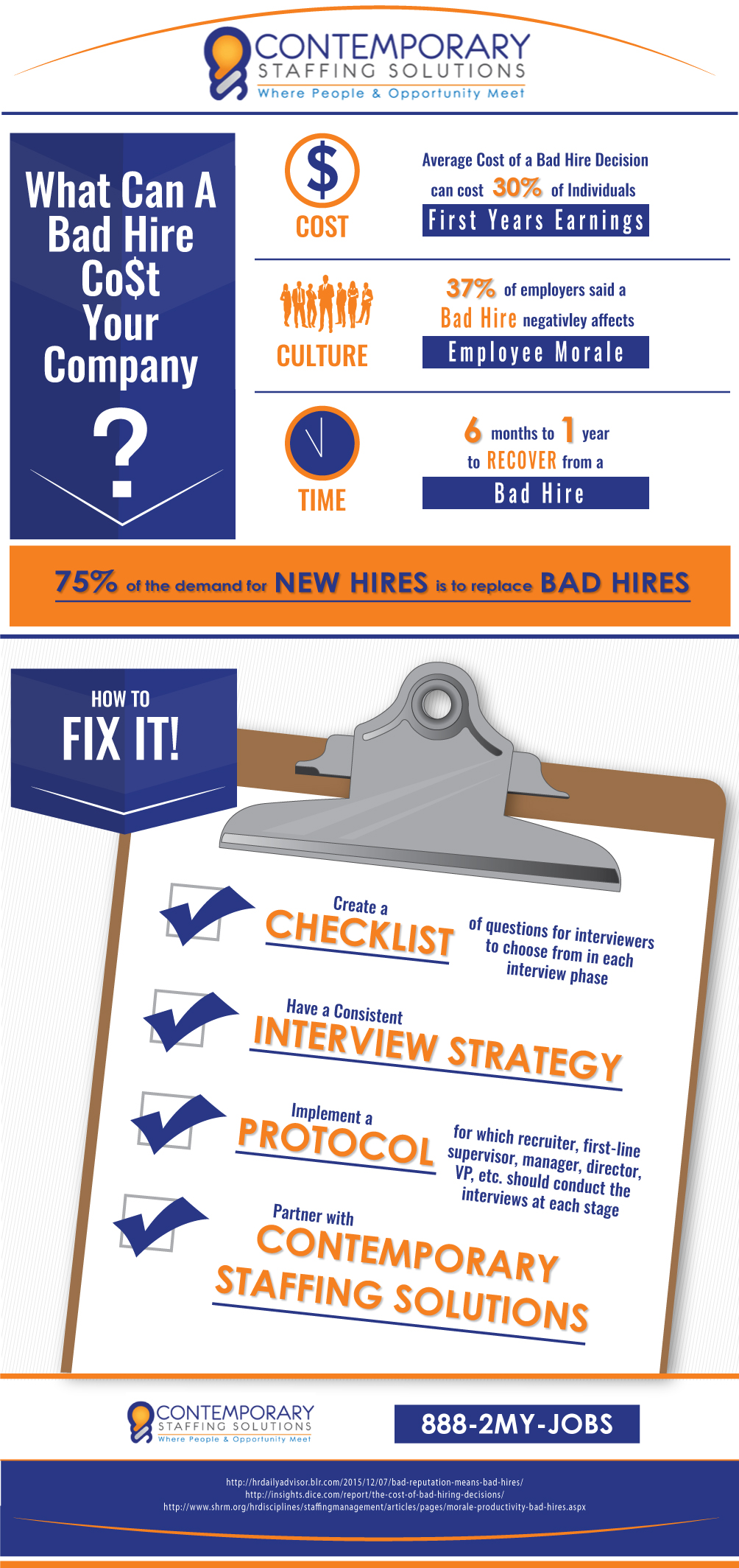 What Can a Bad Hire Cost Your Company? infographic