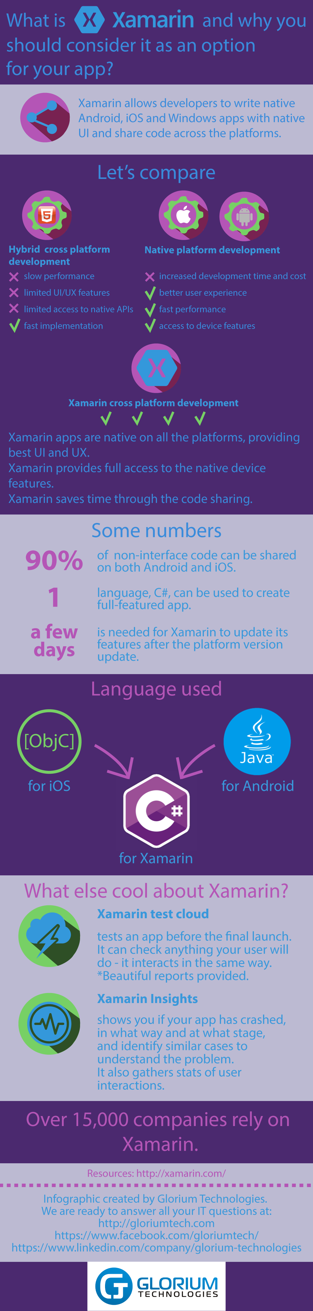 xamarin benefits for business infographic