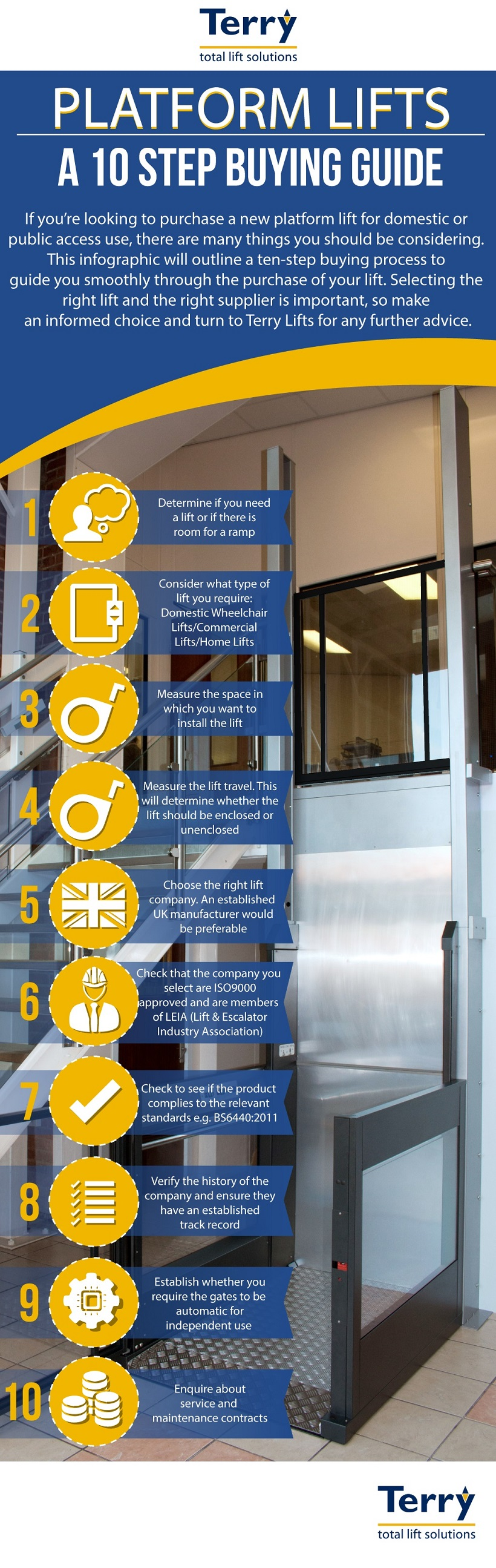 Platform Lifts – A 10 Step Buying Guide infographic