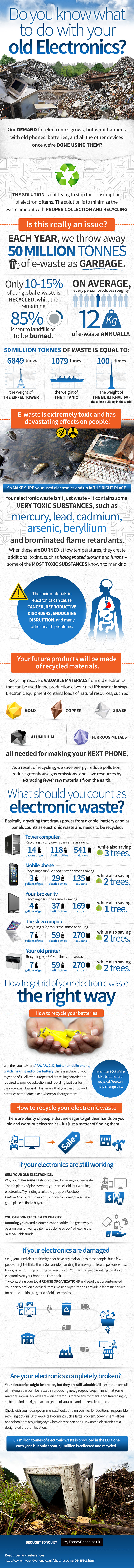 old electronics infographic