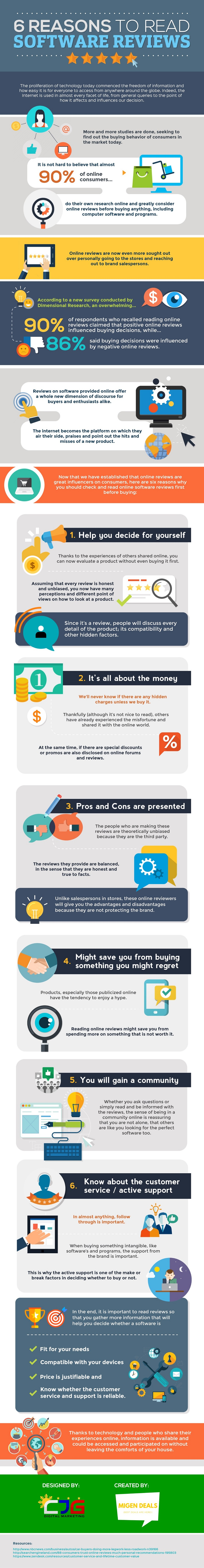 6 reasons to read software reviews infographic