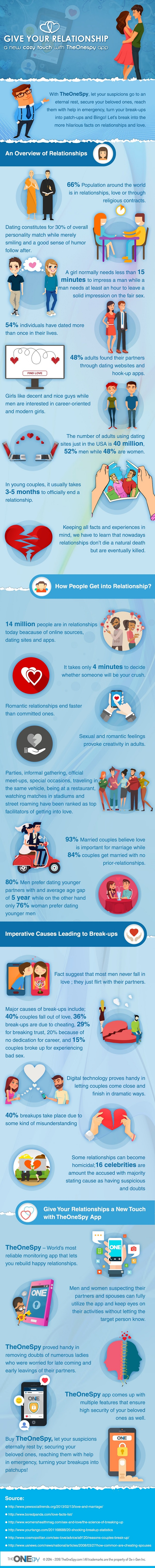 give your relationship a cozy touch infographic
