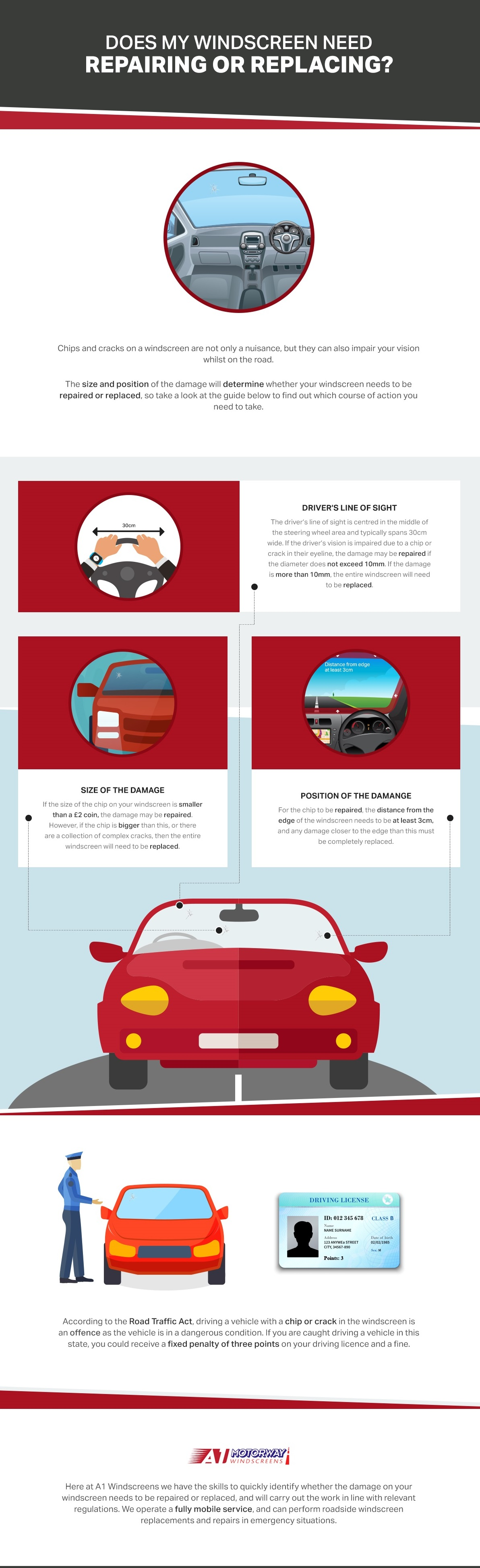 Does my Windscreen need Repairing or Replacing? infographic