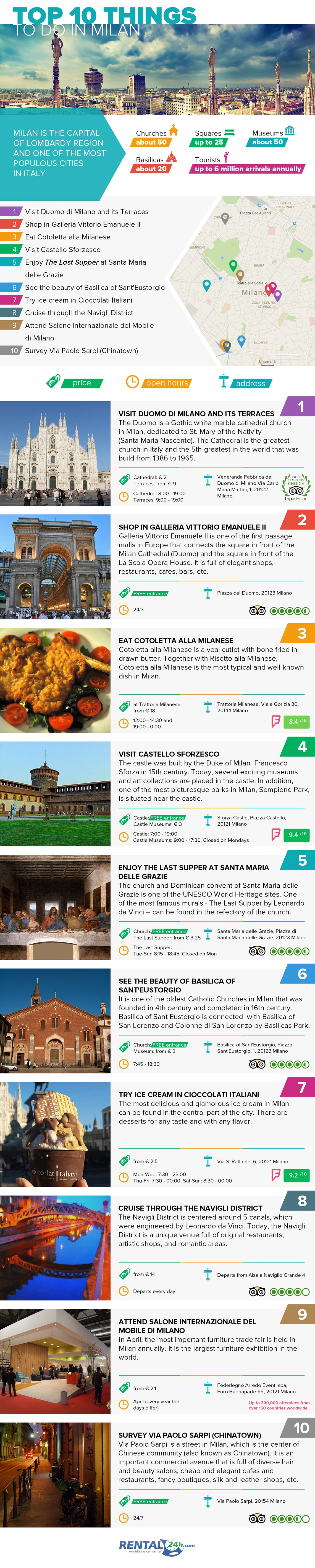 places to visit in Milan infographic