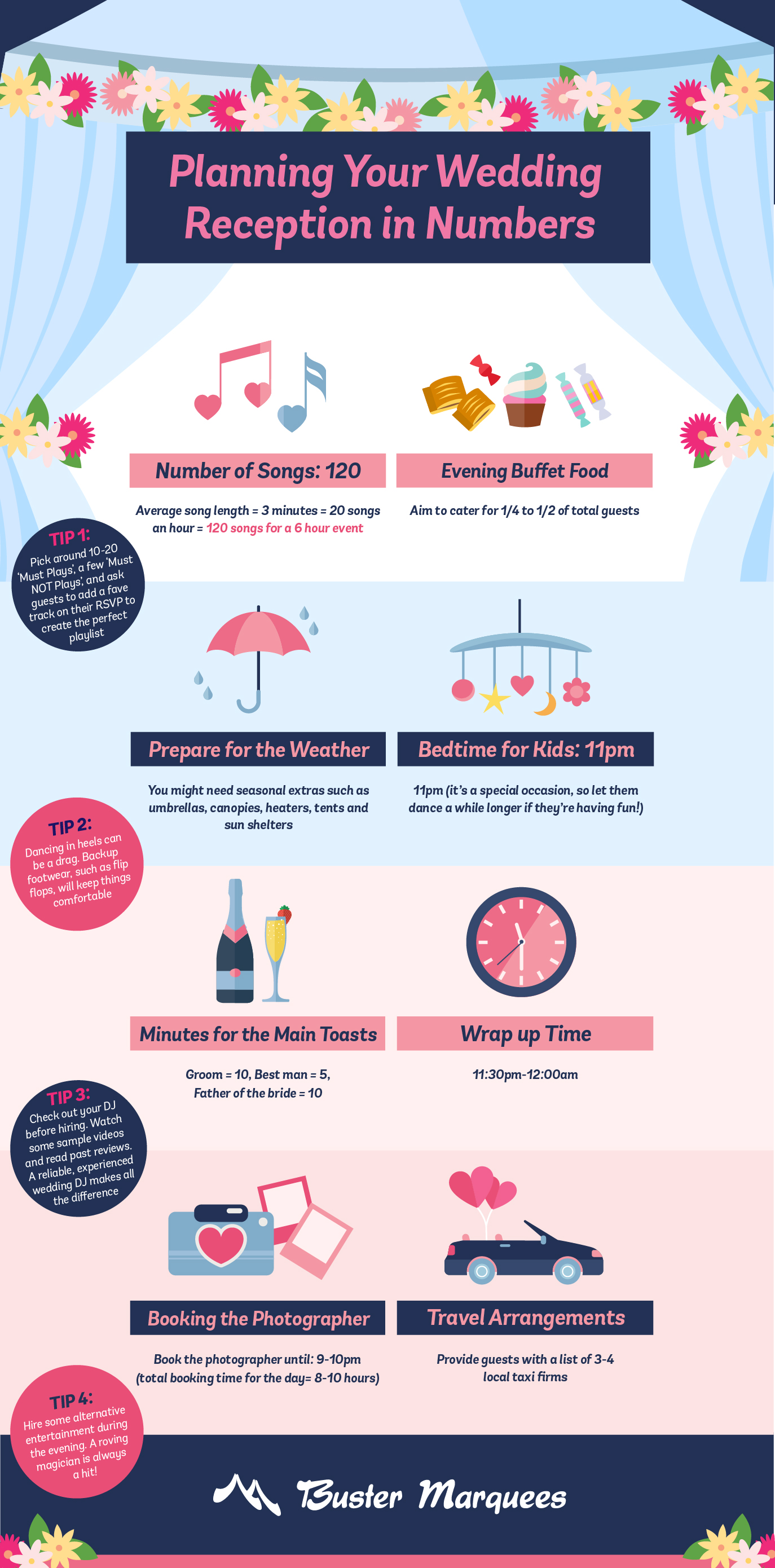planning your wedding reception infographic