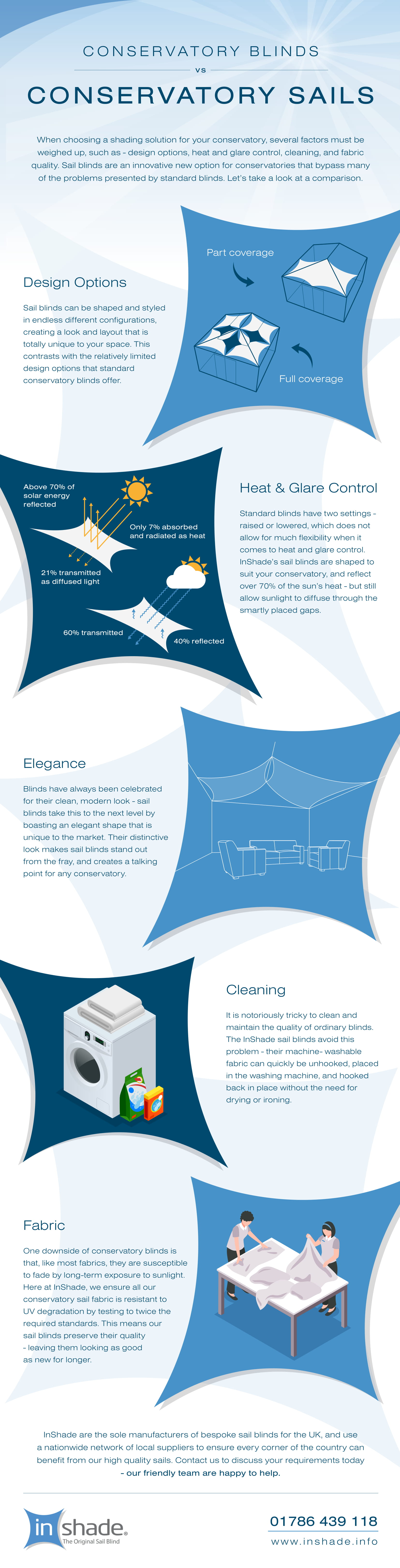sails vs blinds infographic