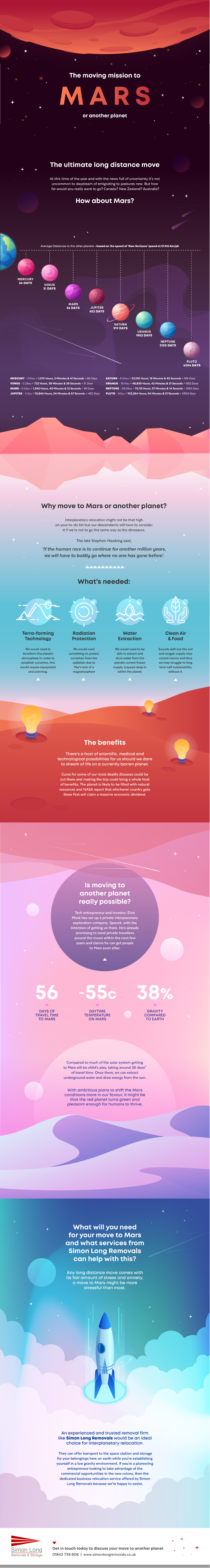 moving mission to mars infographic