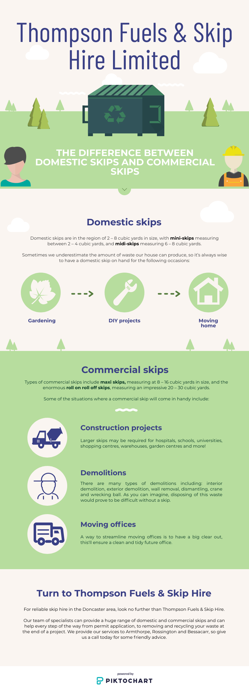 difference between domestic and commercial skips infographic