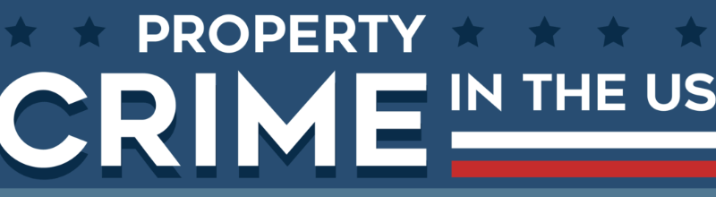 property crime in the US title