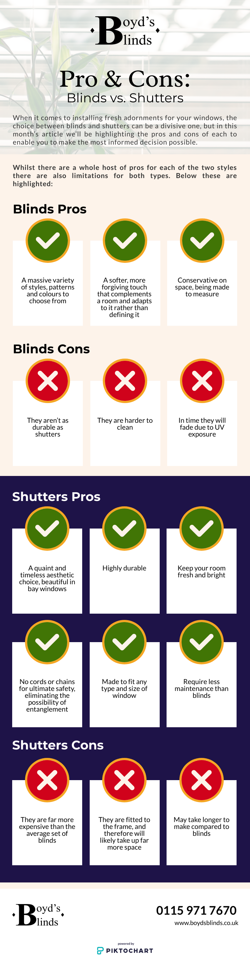 pros & cons: blinds vs shutters infographic
