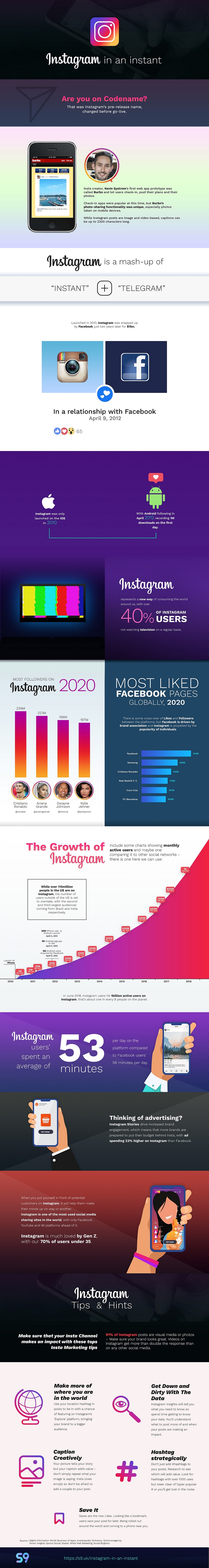 instagram in an instant infographic