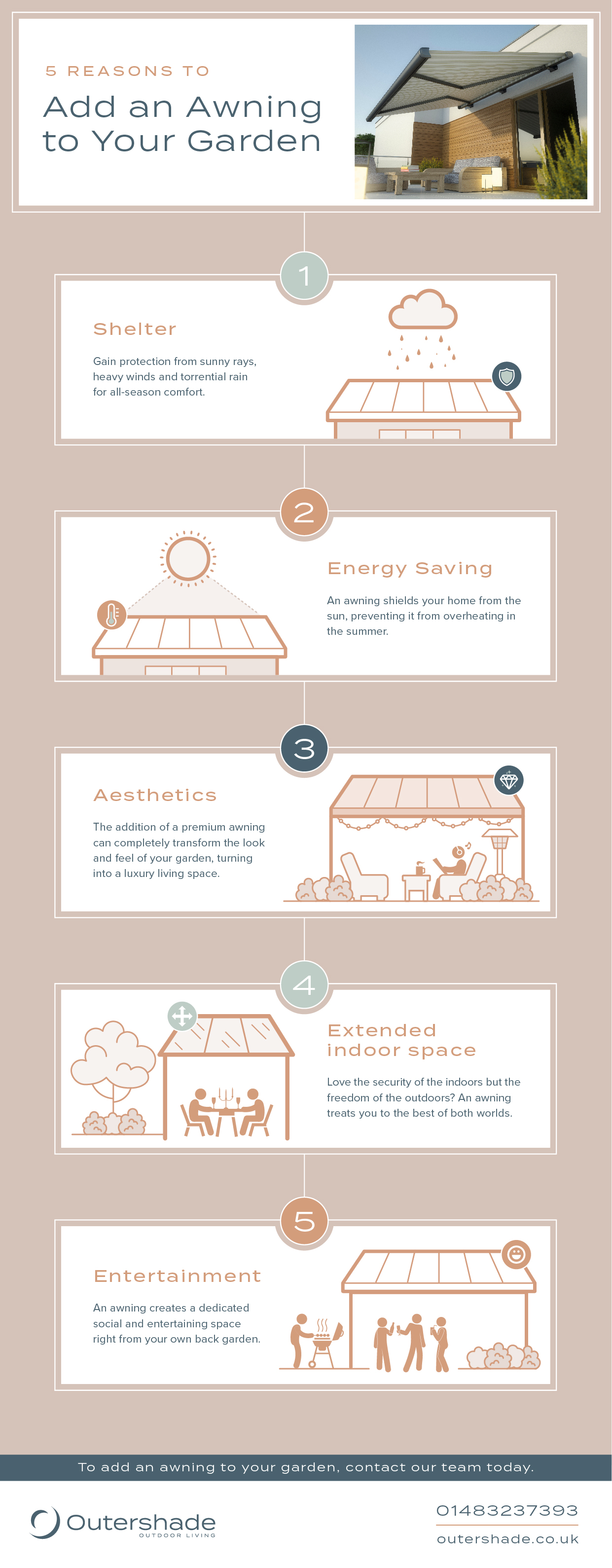 5 reasons to add an awning infographic